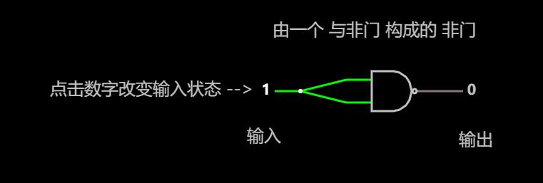 与非门构建的反相器示例